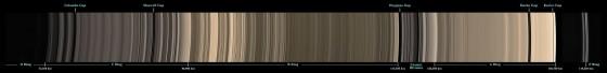 土星の環の構成(カッシーニの写真による) Wikipediaより引用
