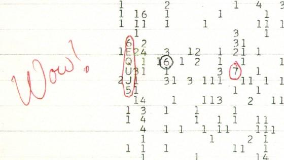 Wow!シグナルの電波強度を示す表  Wikipediaより引用